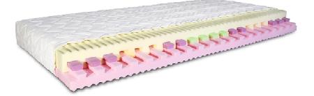 kvalitn� p�nov� matrace - RELAX Plus
